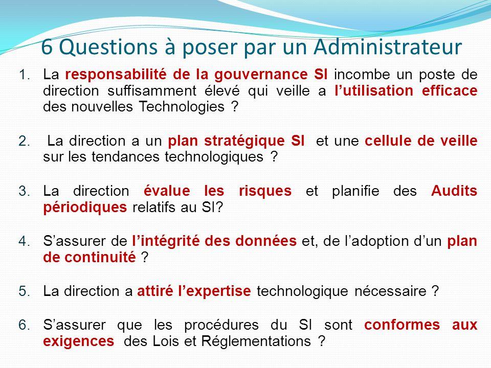 6 Questions à poser par un Administrateur