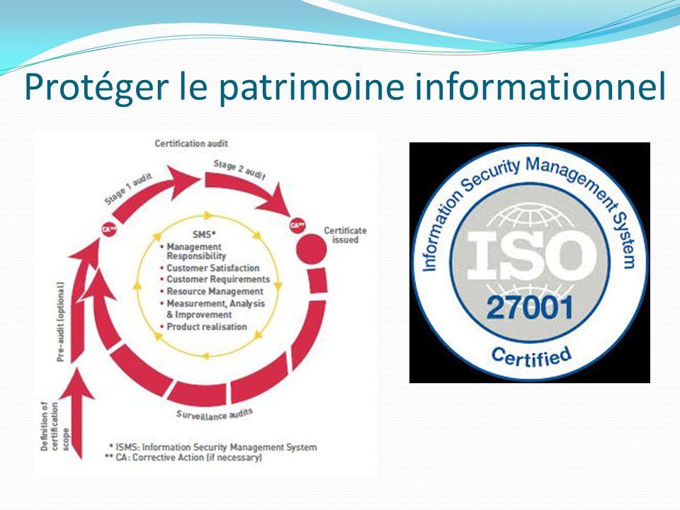 Protéger le patrimoine informationnel
