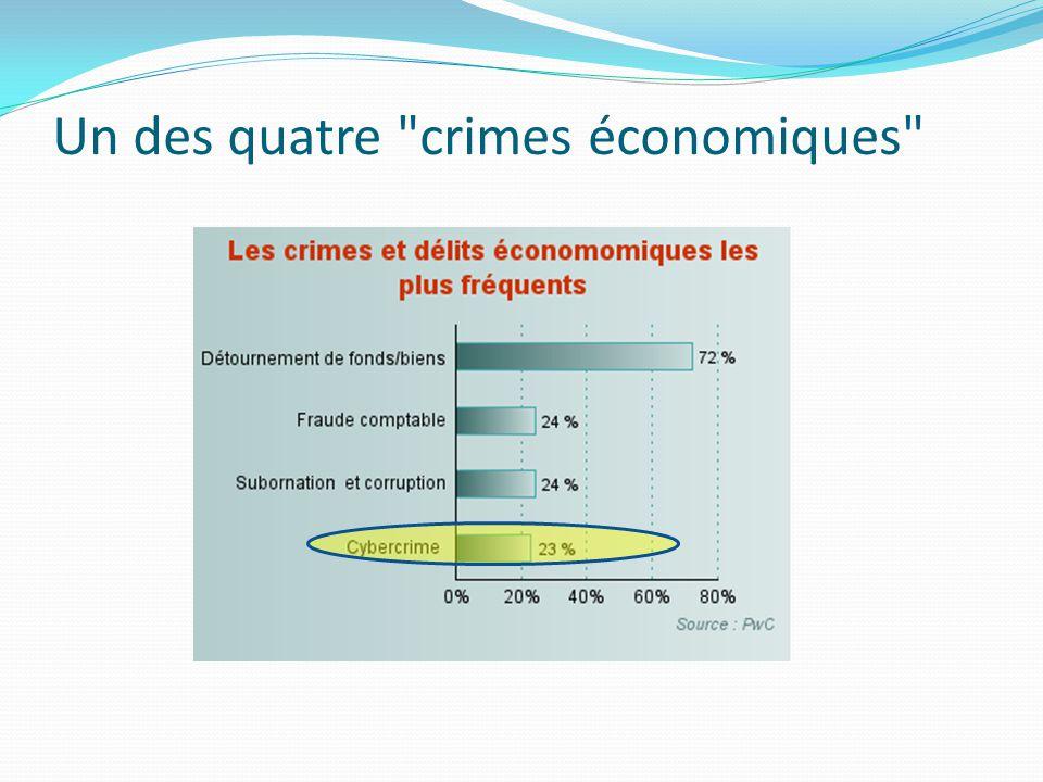 Un des quatre crimes économiques