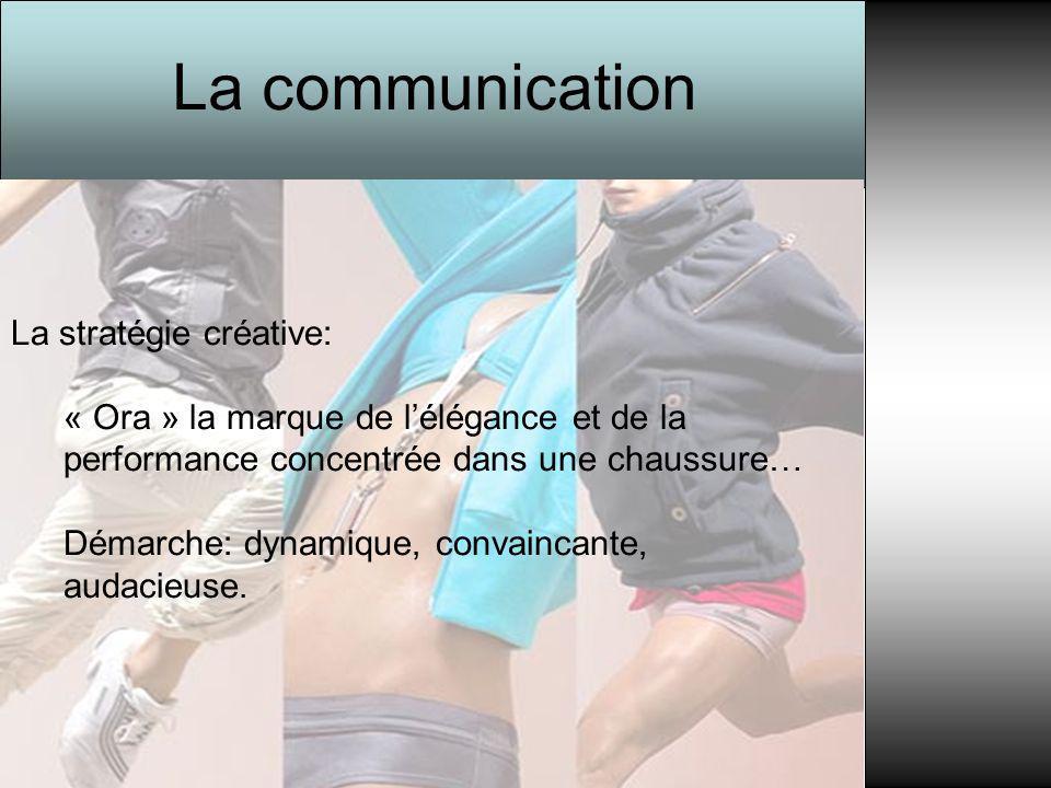 La communication La stratégie créative: