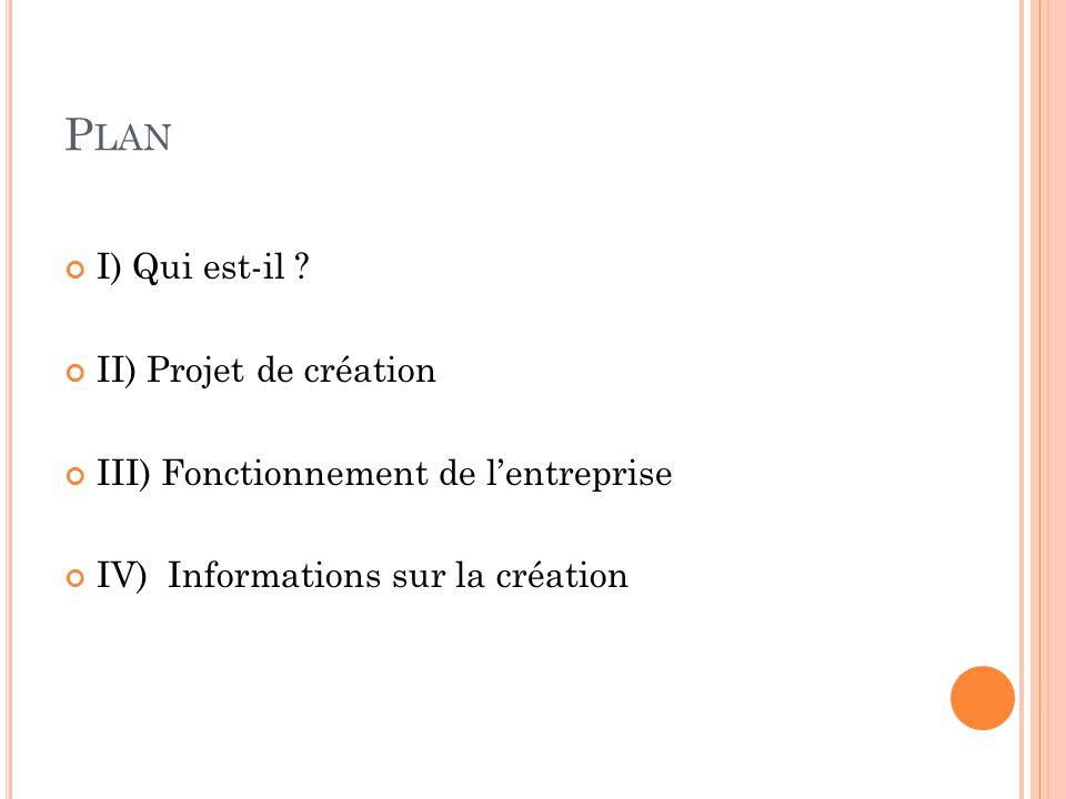 Plan I) Qui est-il II) Projet de création