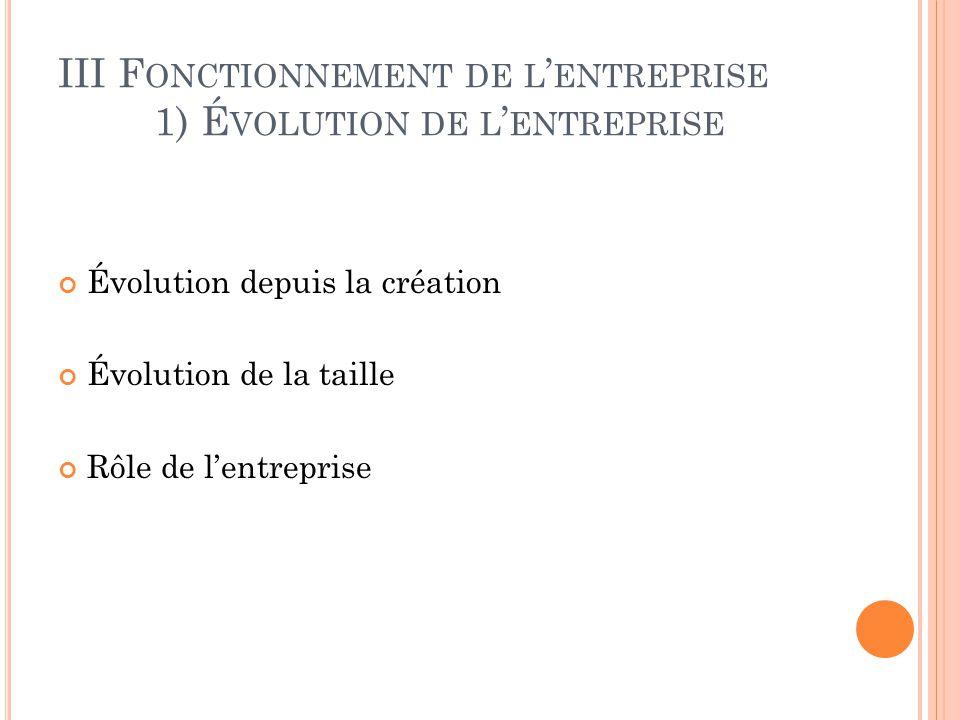 III Fonctionnement de l'entreprise 1) Évolution de l'entreprise