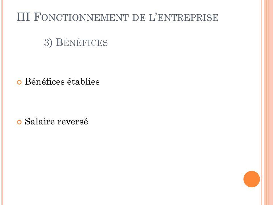 III Fonctionnement de l'entreprise 3) Bénéfices
