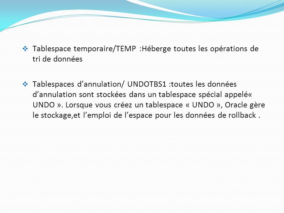 Tablespace temporaire/TEMP :Héberge toutes les opérations de tri de données