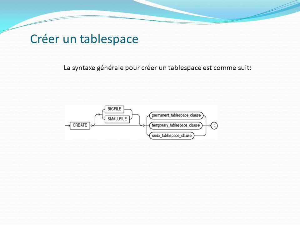 La syntaxe générale pour créer un tablespace est comme suit: