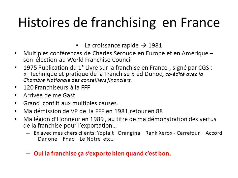 Histoires de franchising en France
