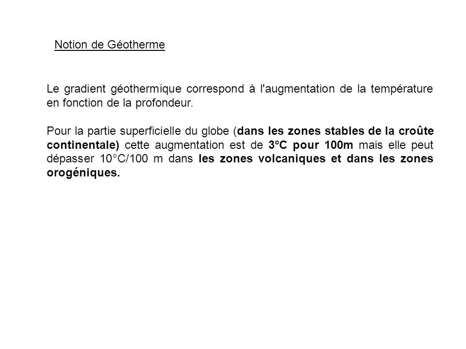 Notion de Géotherme Le gradient géothermique correspond à l augmentation de la température en fonction de la profondeur.