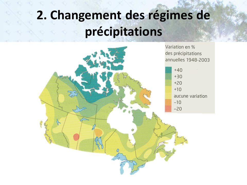 2. Changement des régimes de précipitations