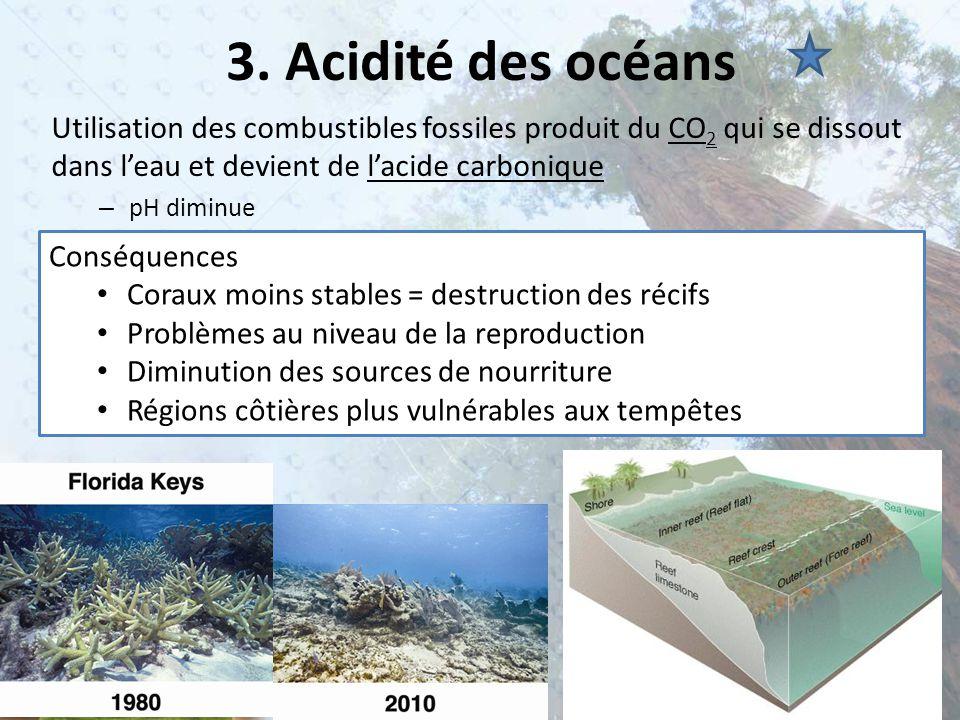 3. Acidité des océans Utilisation des combustibles fossiles produit du CO2 qui se dissout dans l'eau et devient de l'acide carbonique.