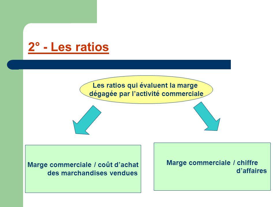2° - Les ratios Les ratios qui évaluent la marge