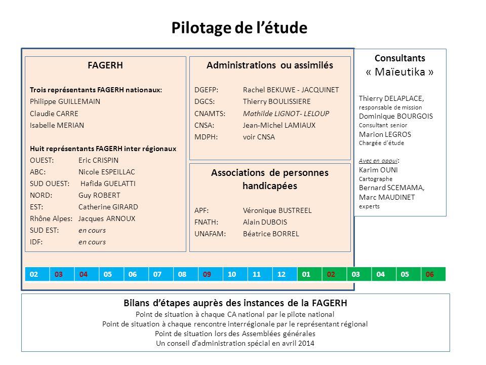 Pilotage de l'étude « Maïeutika » Consultants FAGERH