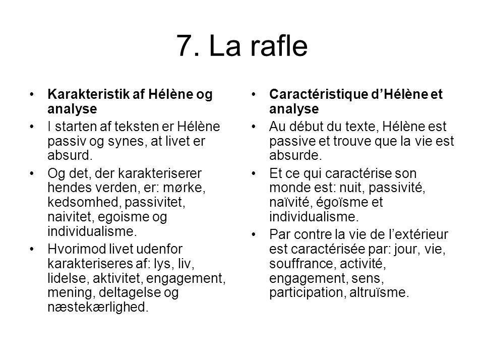 7. La rafle Karakteristik af Hélène og analyse