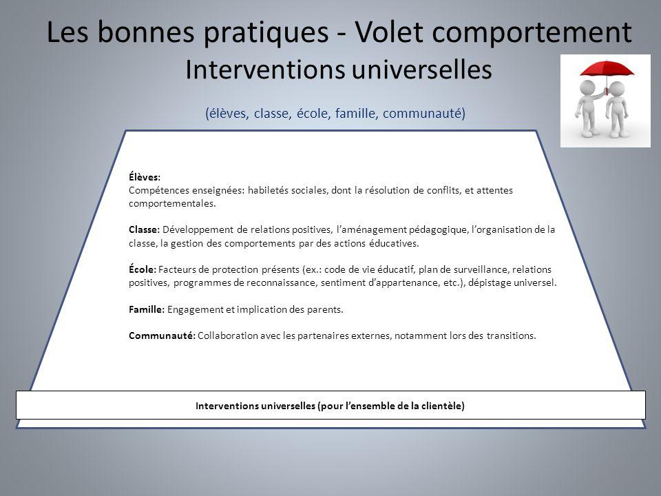 Les bonnes pratiques - Volet comportement Interventions universelles