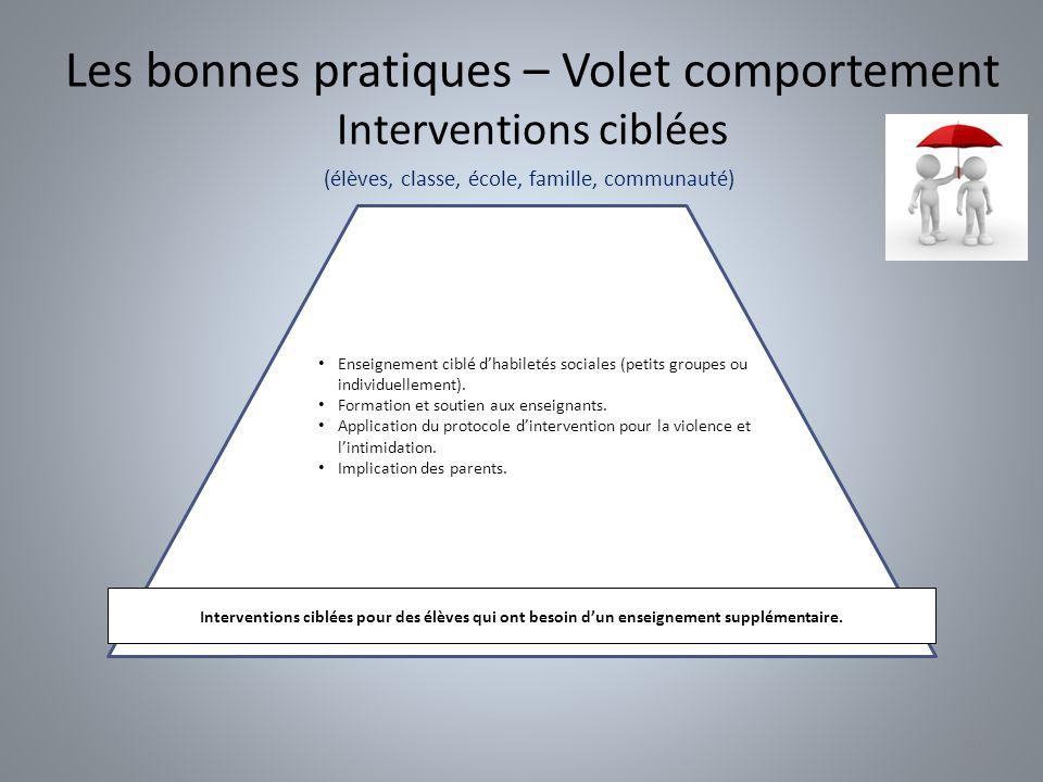 Les bonnes pratiques – Volet comportement Interventions ciblées
