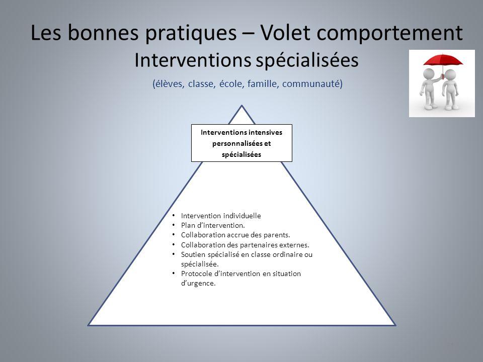 Les bonnes pratiques – Volet comportement Interventions spécialisées