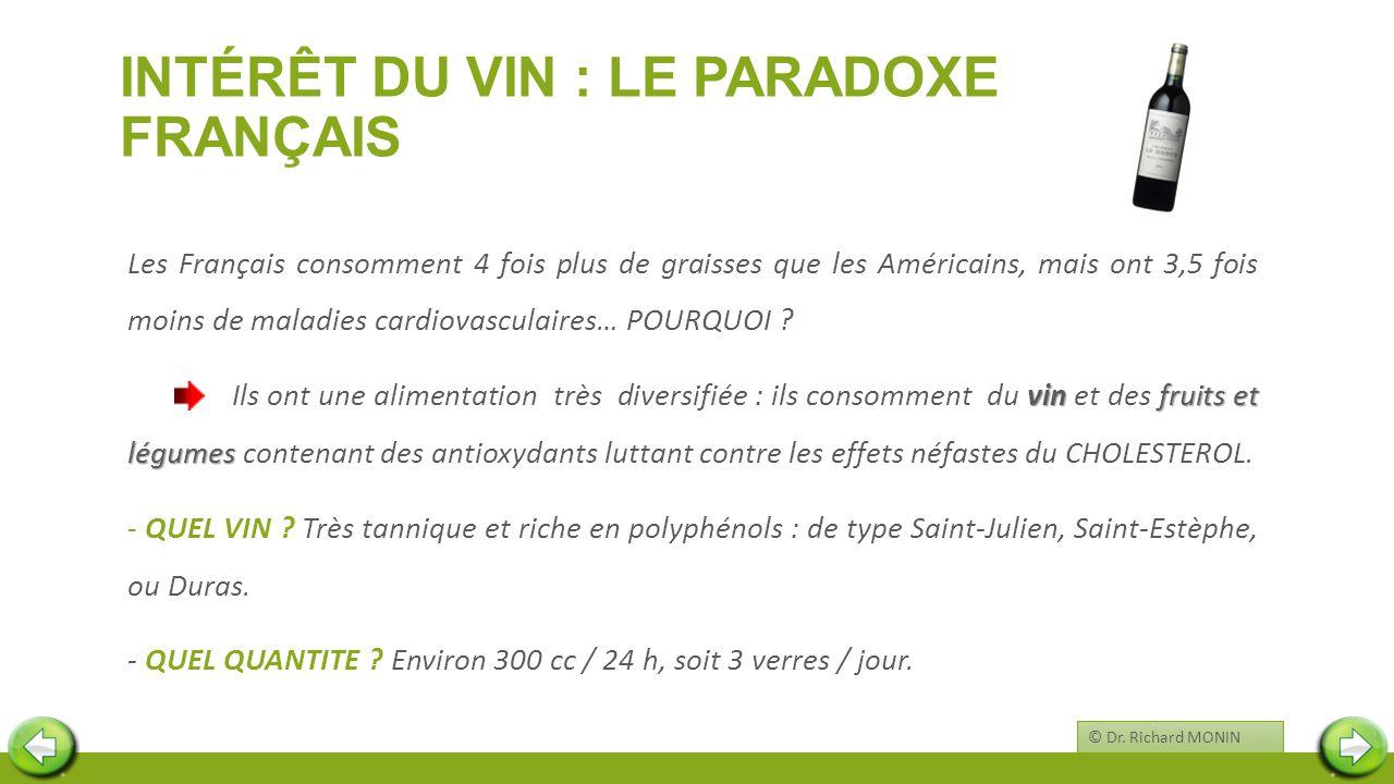 Intérêt du vin : le paradoxe français