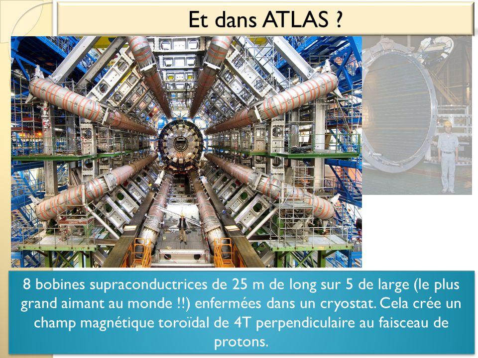 Et dans ATLAS Aimant torroidal.