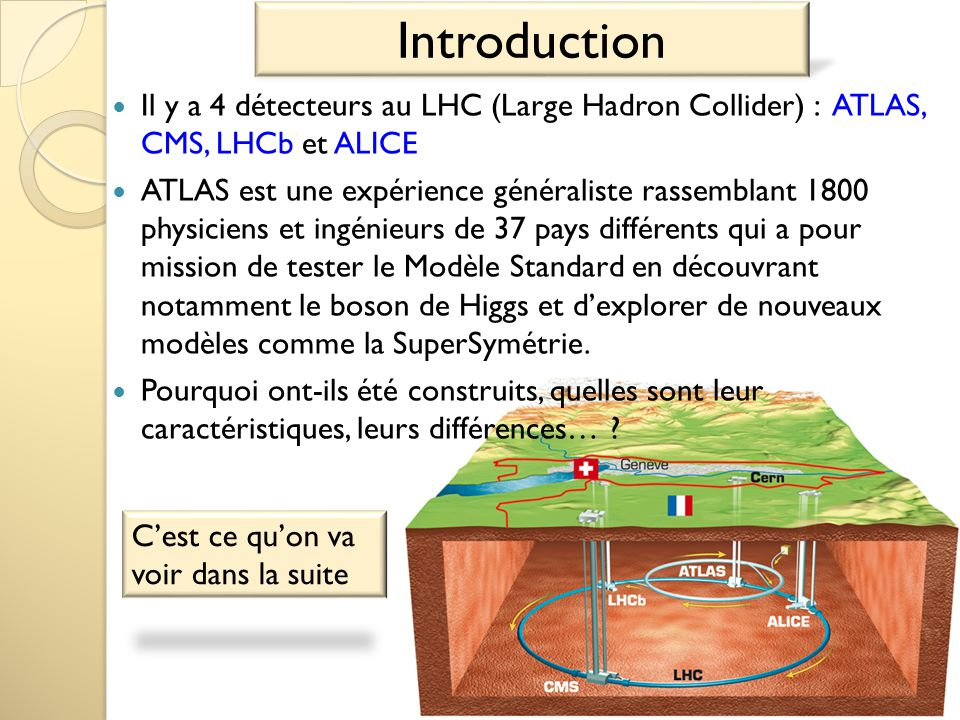 Introduction Il y a 4 détecteurs au LHC (Large Hadron Collider) : ATLAS, CMS, LHCb et ALICE.