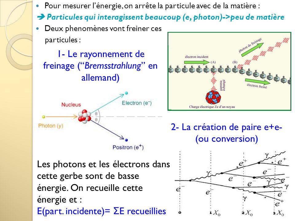 1- Le rayonnement de freinage ( Bremsstrahlung en allemand)