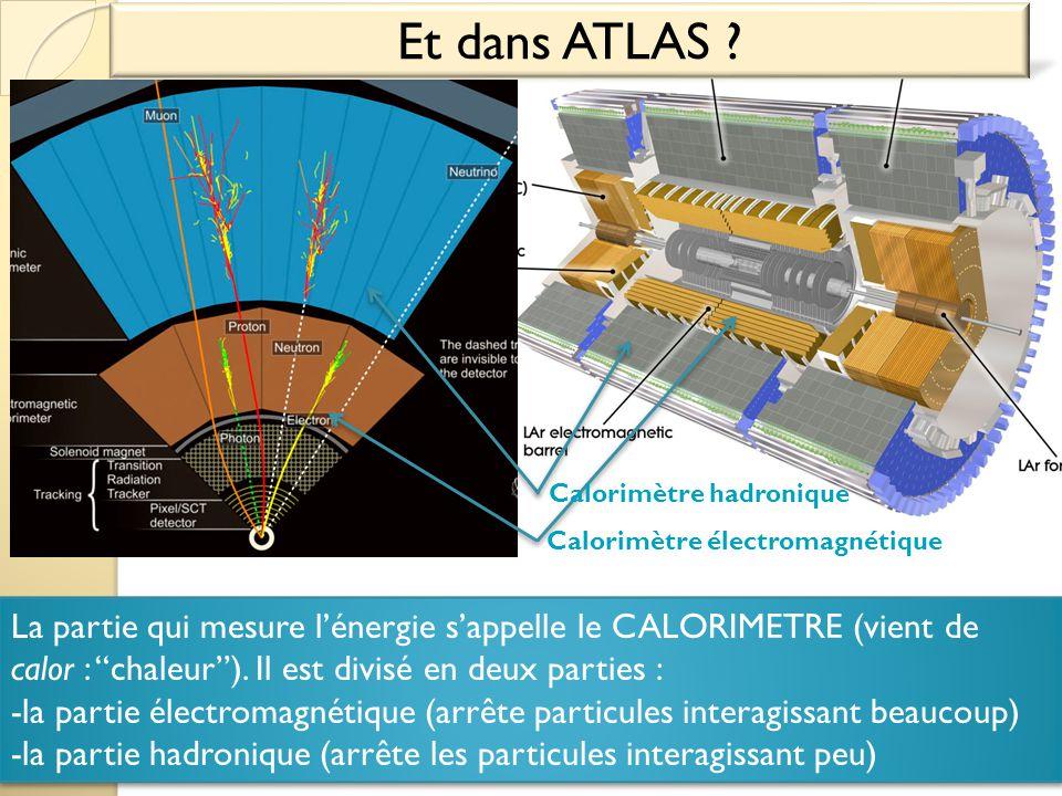 Et dans ATLAS Calorimètre hadronique. Calorimètre électromagnétique.