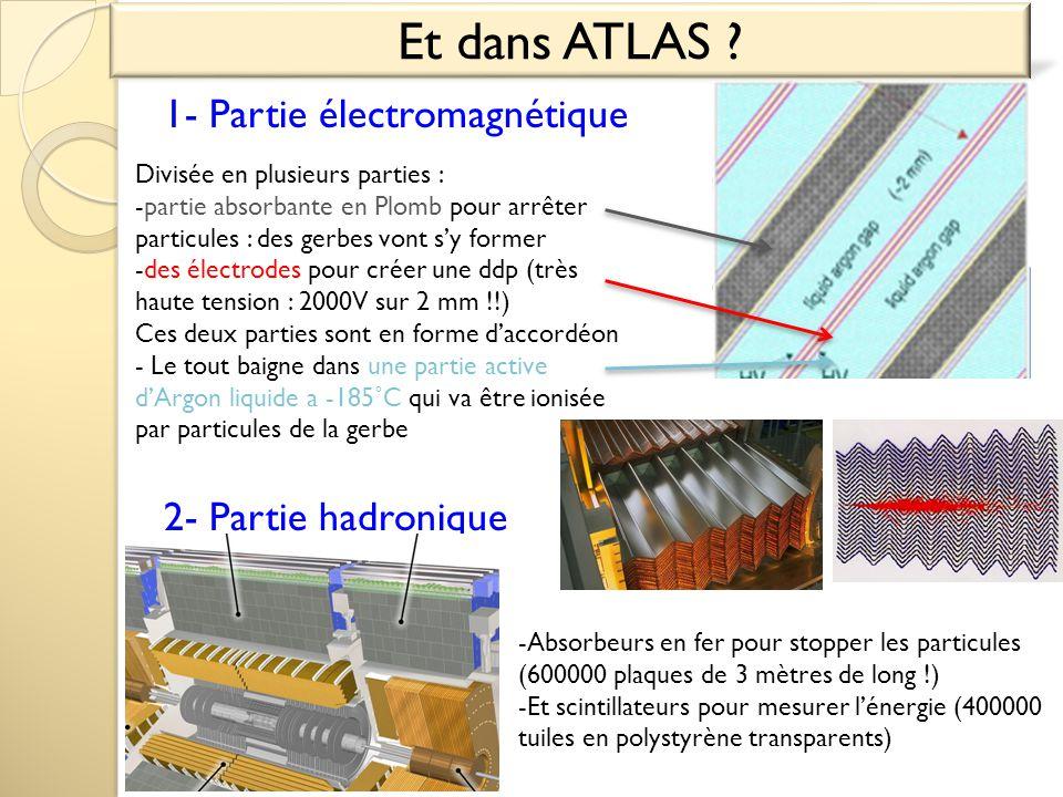 Et dans ATLAS 1- Partie électromagnétique 2- Partie hadronique
