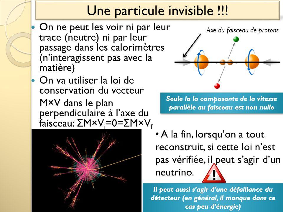 Une particule invisible !!!