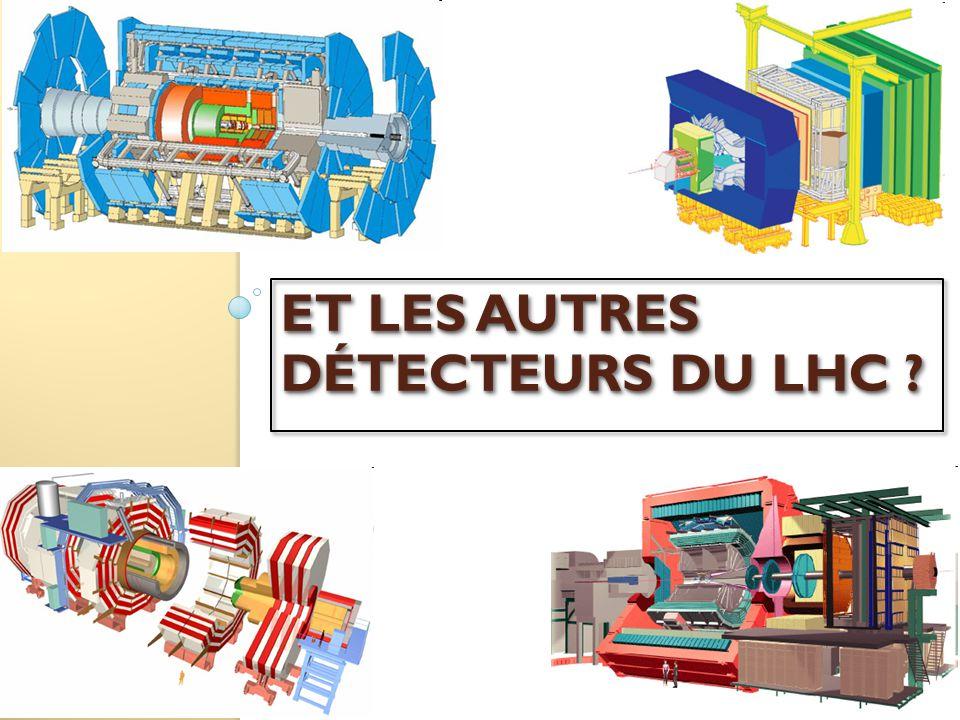 Et les autres détecteurs du LHC