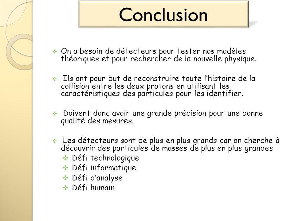 Conclusion On a besoin de détecteurs pour tester nos modèles théoriques et pour rechercher de la nouvelle physique.