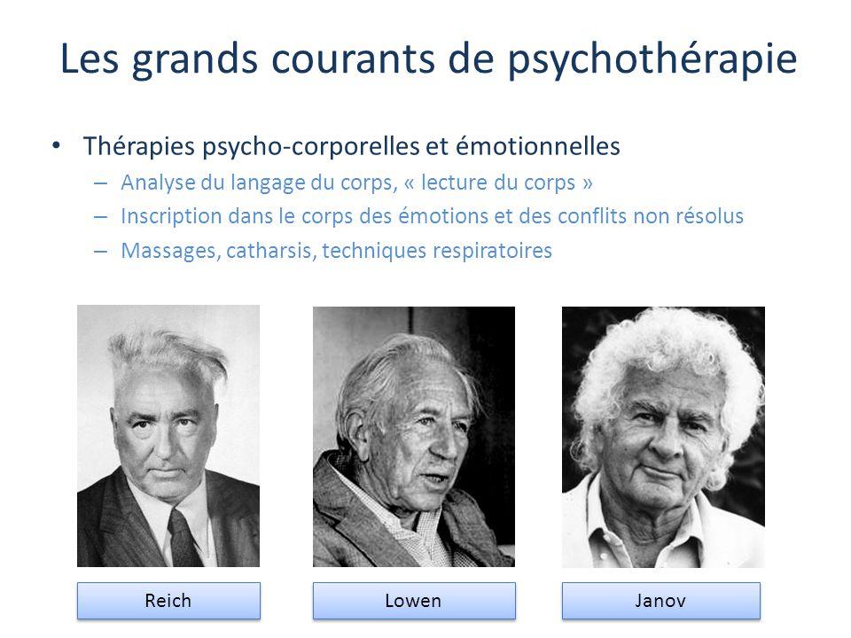 Les grands courants de psychothérapie