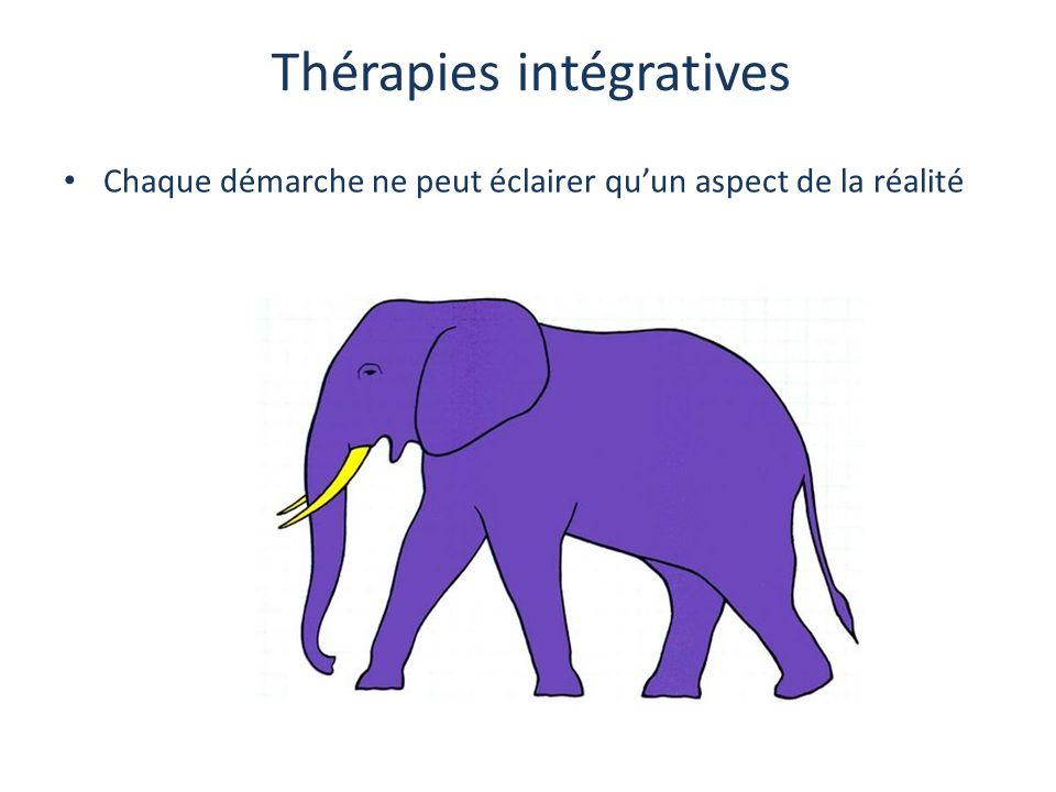 Thérapies intégratives