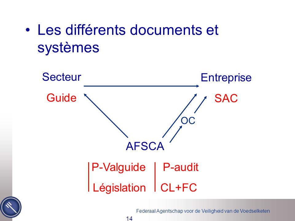 Les différents documents et systèmes