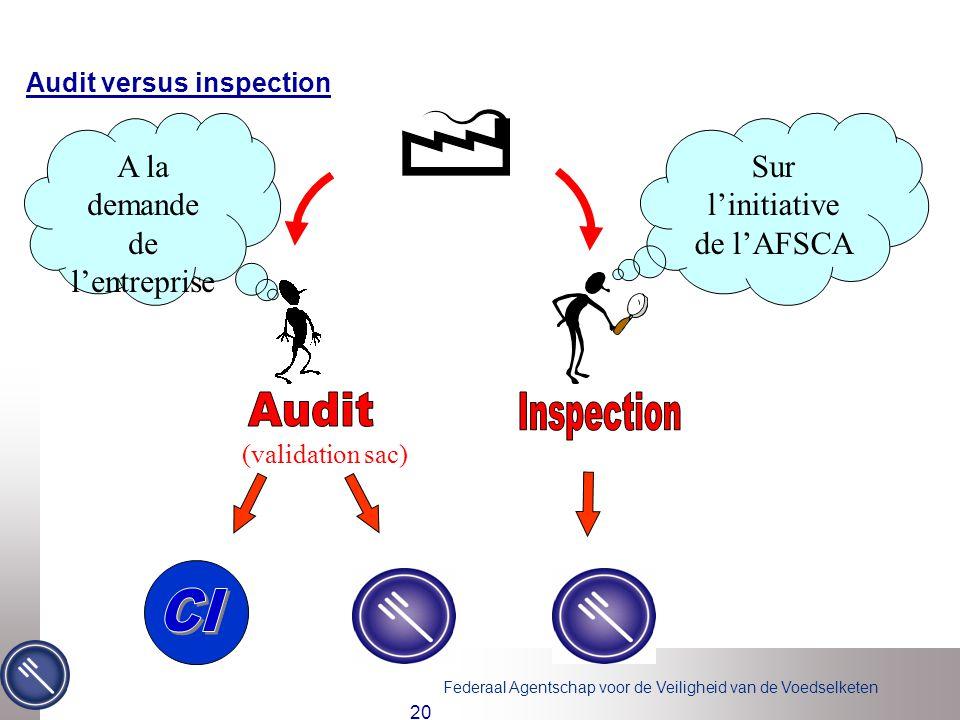 Audit Inspection CI A la demande de l'entreprise