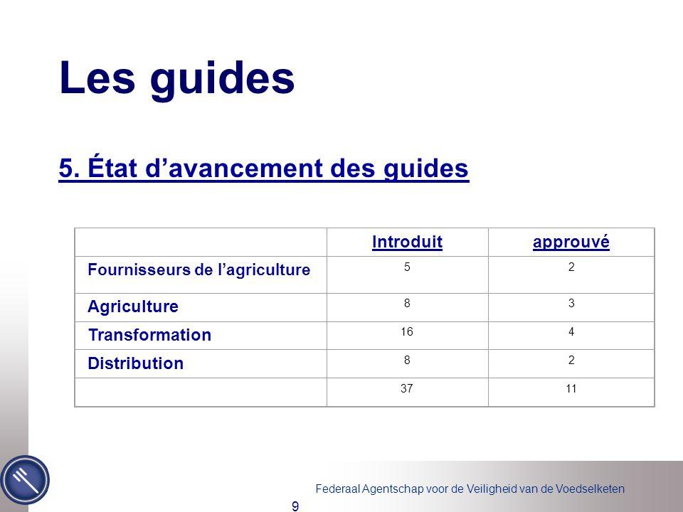 Les guides 5. État d'avancement des guides Introduit approuvé