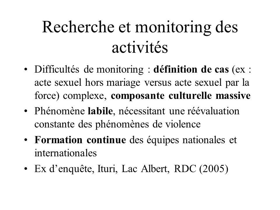 Recherche et monitoring des activités