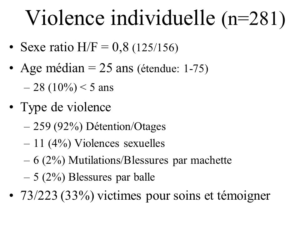 Violence individuelle (n=281)