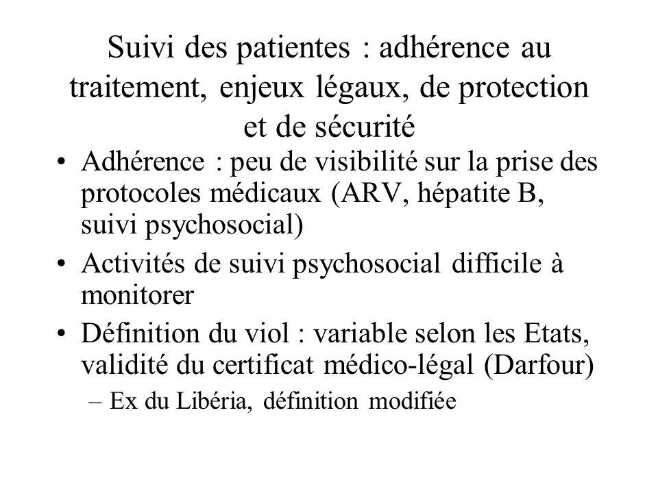 Suivi des patientes : adhérence au traitement, enjeux légaux, de protection et de sécurité