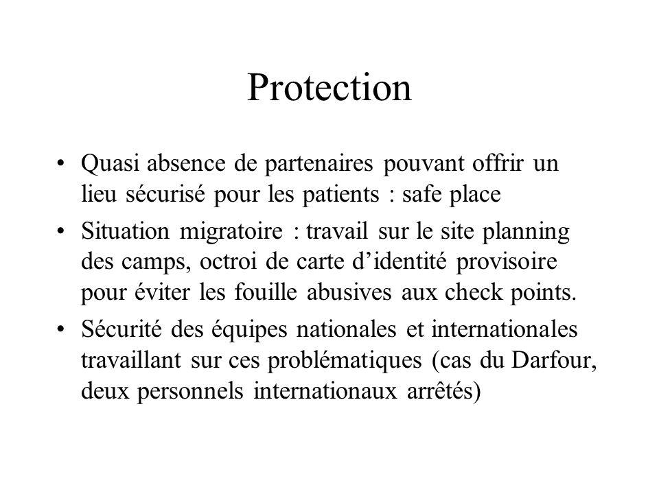 Protection Quasi absence de partenaires pouvant offrir un lieu sécurisé pour les patients : safe place.