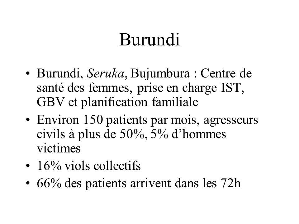 Burundi Burundi, Seruka, Bujumbura : Centre de santé des femmes, prise en charge IST, GBV et planification familiale.