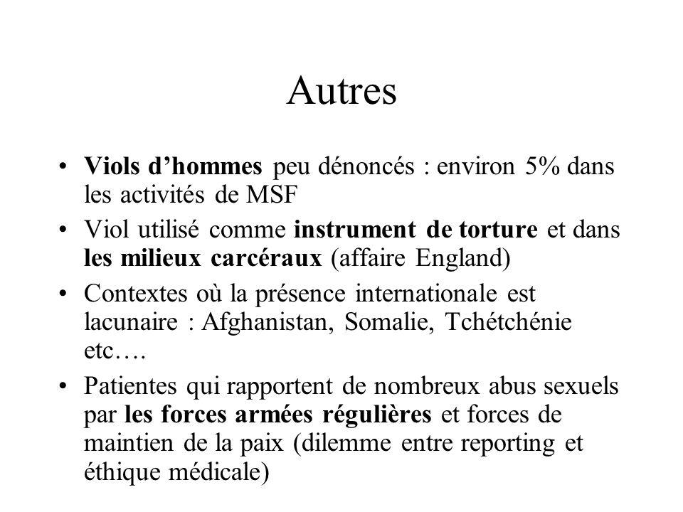 Autres Viols d'hommes peu dénoncés : environ 5% dans les activités de MSF.
