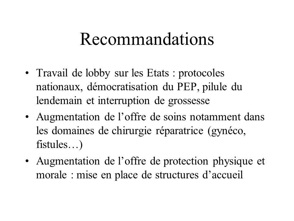 Recommandations Travail de lobby sur les Etats : protocoles nationaux, démocratisation du PEP, pilule du lendemain et interruption de grossesse.