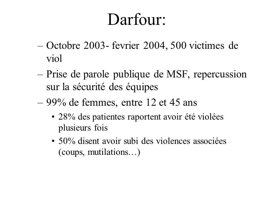 Darfour: Octobre 2003- fevrier 2004, 500 victimes de viol