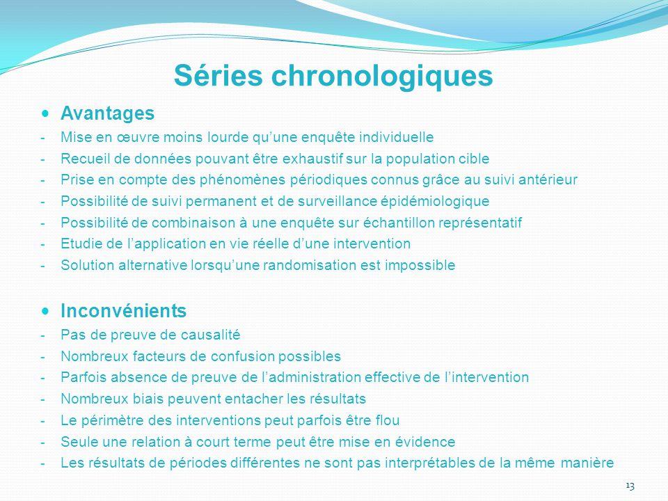 Séries chronologiques