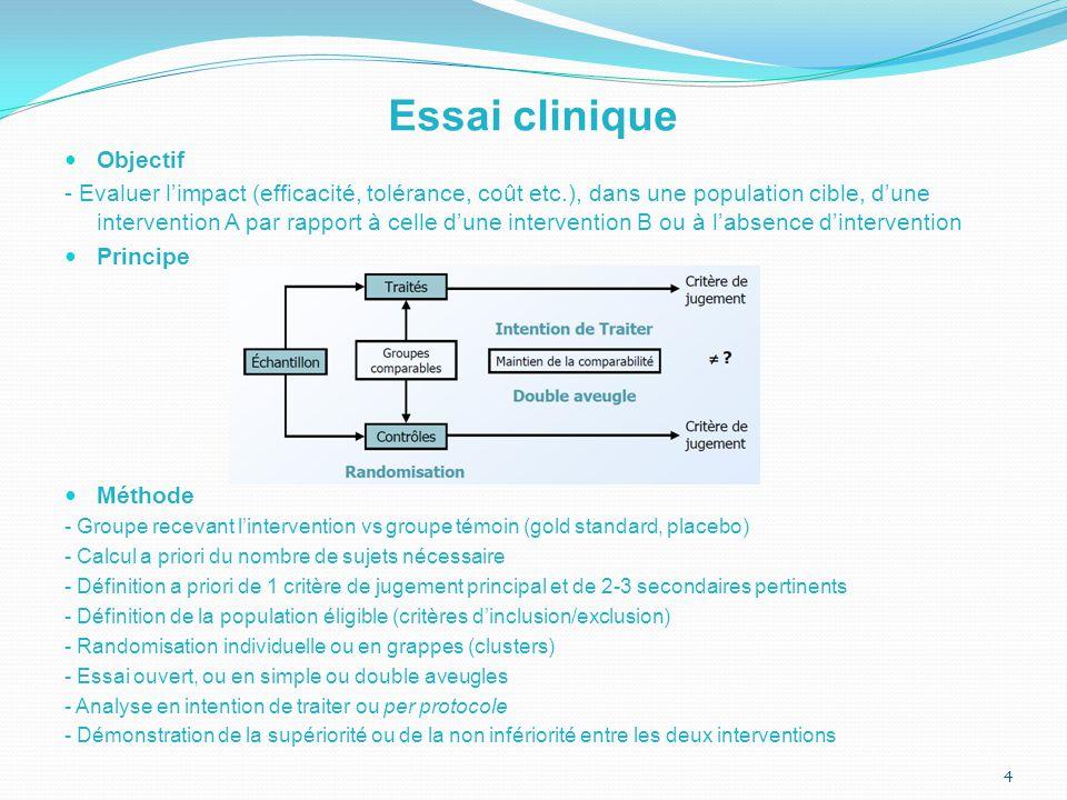 Essai clinique Objectif