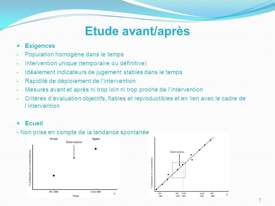 Etude avant/après Exigences Population homogène dans le temps