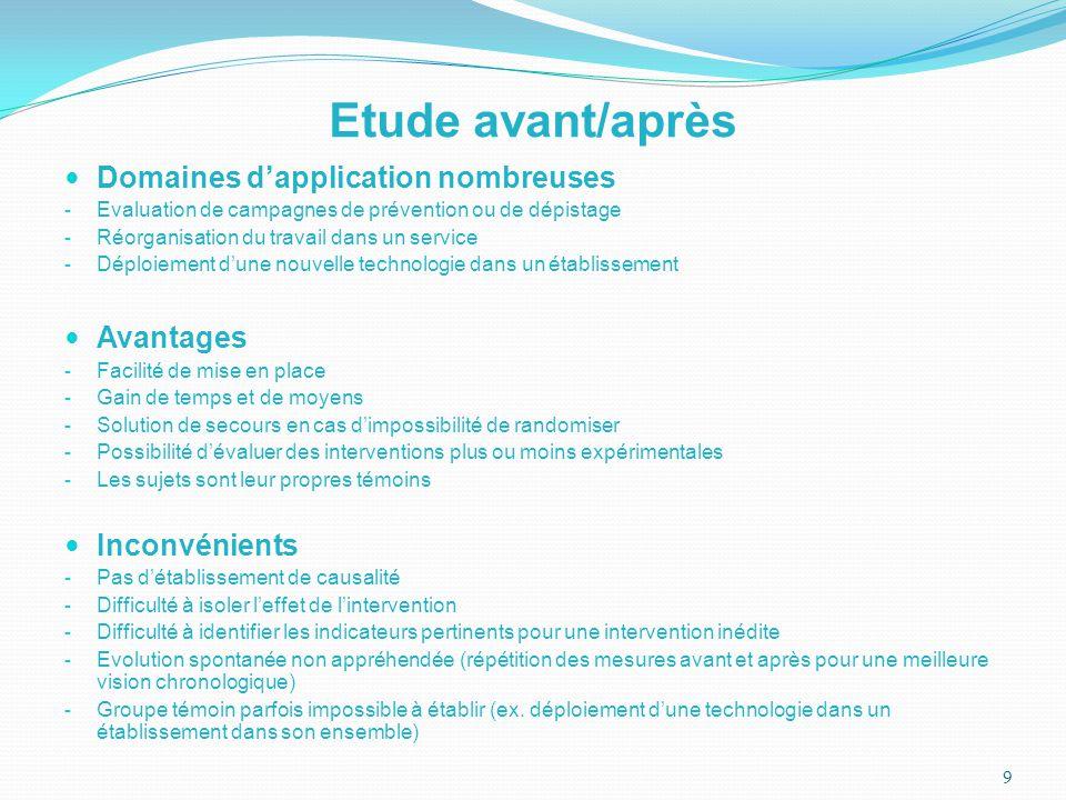Etude avant/après Domaines d'application nombreuses Avantages