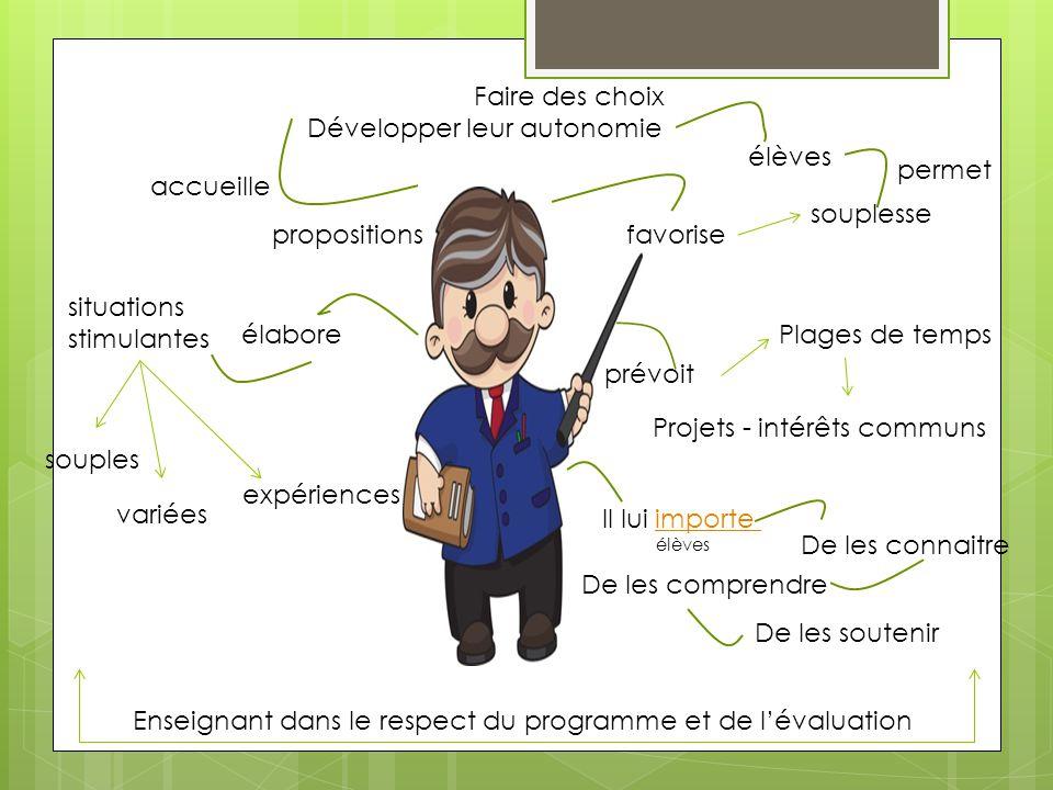 Atelier sur la différenciation pédagogique