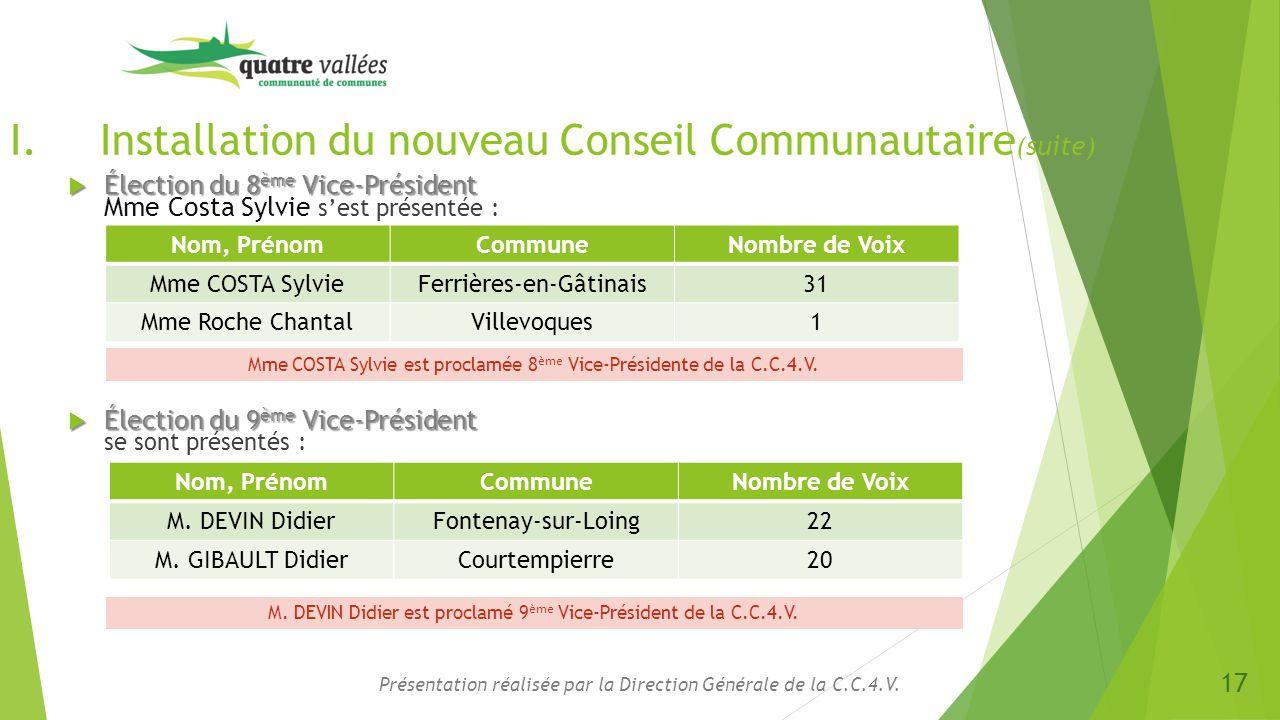 Installation du nouveau Conseil Communautaire(suite)