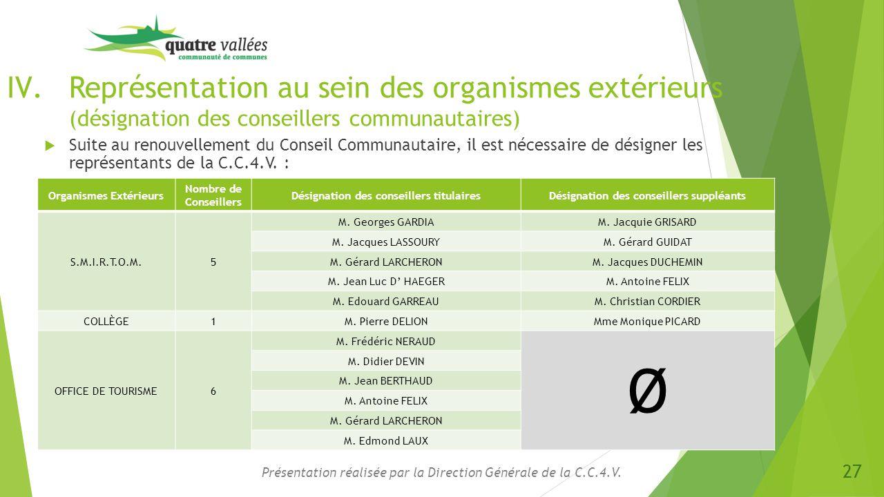 Représentation au sein des organismes extérieurs (désignation des conseillers communautaires)