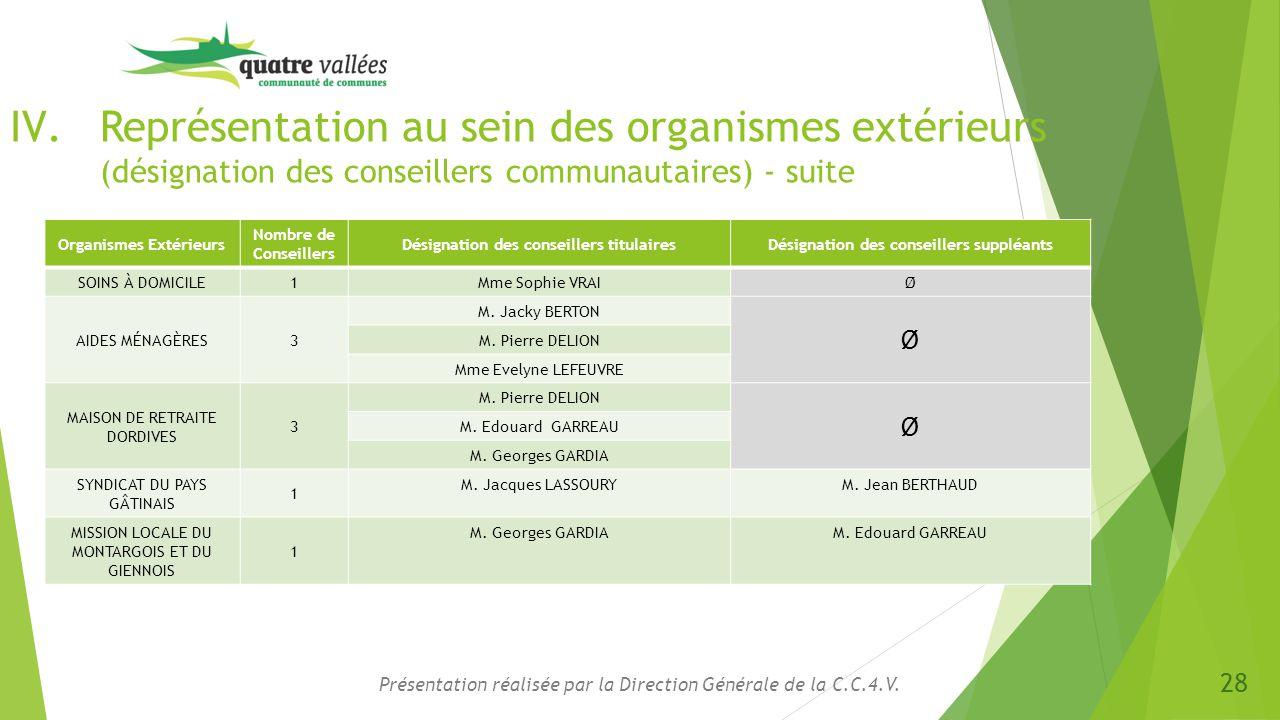 Représentation au sein des organismes extérieurs (désignation des conseillers communautaires) - suite