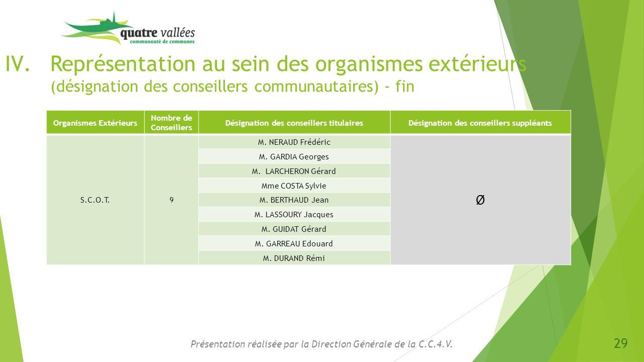 Représentation au sein des organismes extérieurs (désignation des conseillers communautaires) - fin